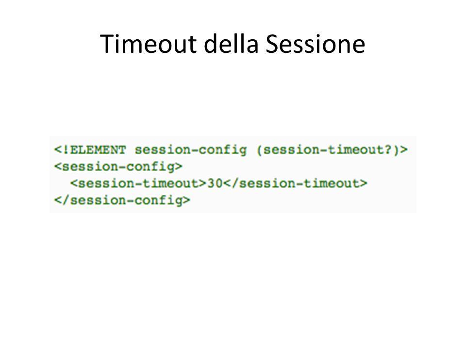 Timeout della Sessione