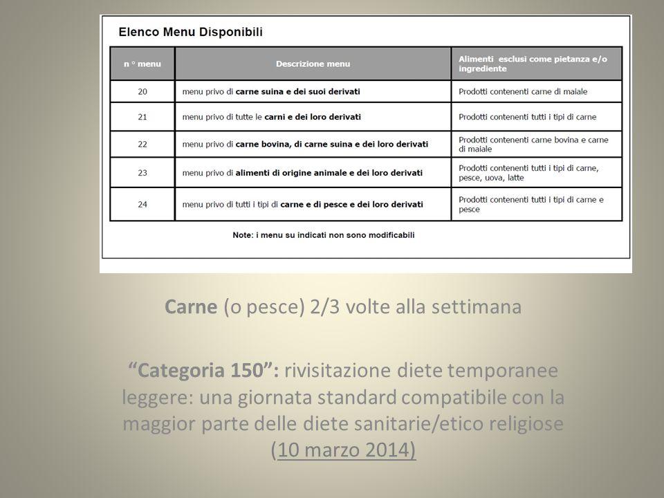 Carne (o pesce) 2/3 volte alla settimana Categoria 150 : rivisitazione diete temporanee leggere: una giornata standard compatibile con la maggior parte delle diete sanitarie/etico religiose (10 marzo 2014)