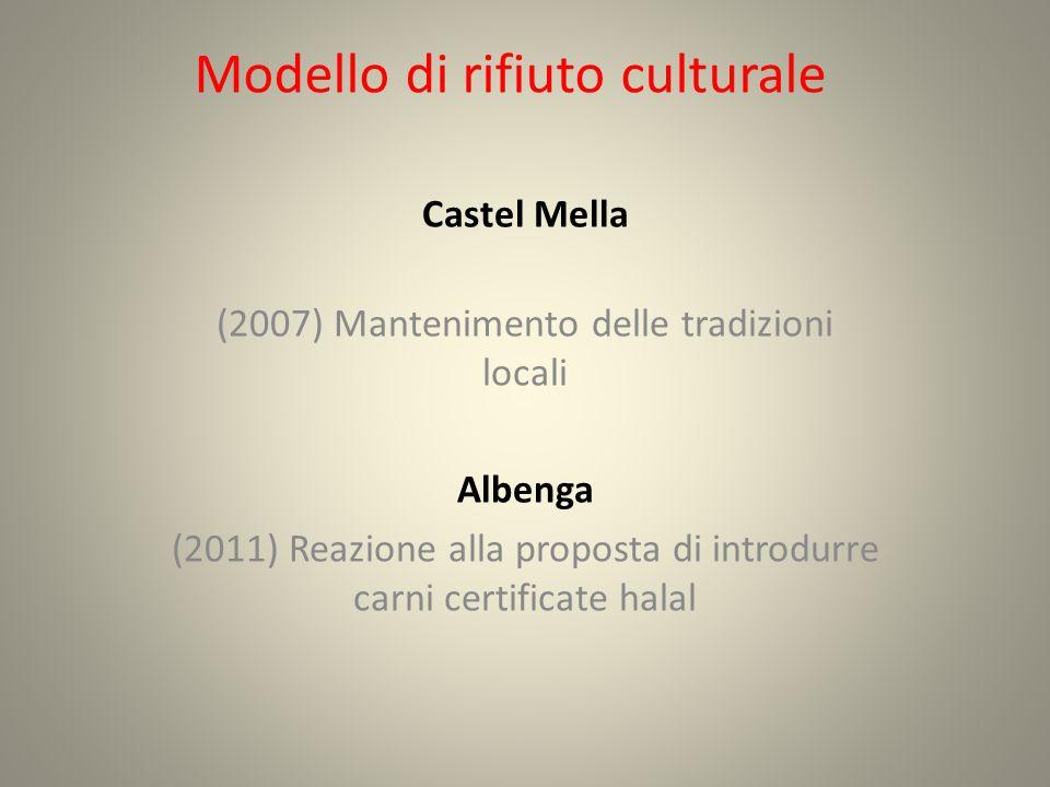 Modello di rifiuto culturale Castel Mella (2007) Mantenimento delle tradizioni locali Albenga (2011) Reazione alla proposta di introdurre carni certificate halal