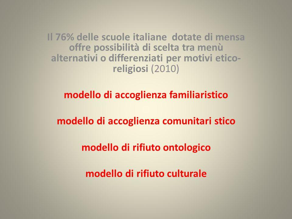 Il 76% delle scuole italiane dotate di mensa offre possibilità di scelta tra menù alternativi o differenziati per motivi etico- religiosi (2010) modello di accoglienza familiaristico modello di accoglienza comunitari stico modello di rifiuto ontologico modello di rifiuto culturale