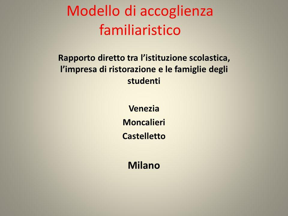 Modello di accoglienza familiaristico Rapporto diretto tra l'istituzione scolastica, l'impresa di ristorazione e le famiglie degli studenti Venezia Moncalieri Castelletto Milano