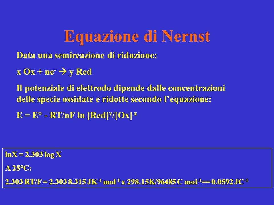 Equazione di Nernst Data una semireazione di riduzione: x Ox + ne -  y Red Il potenziale di elettrodo dipende dalle concentrazioni delle specie ossid