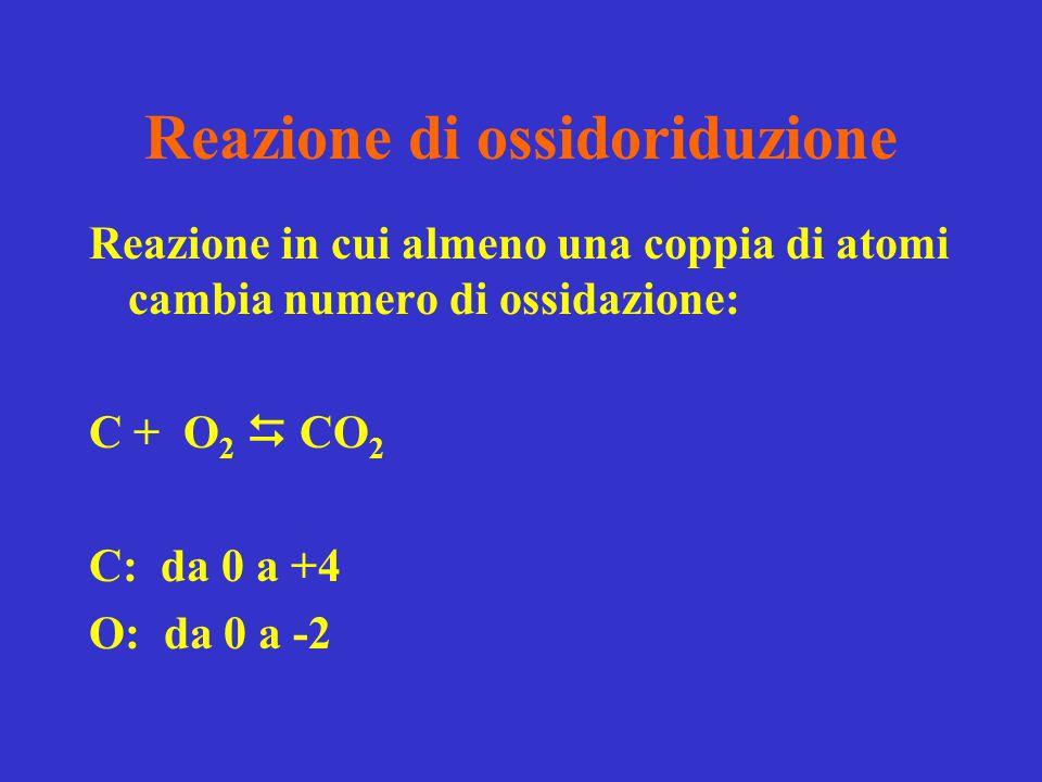 Reazione di ossidoriduzione Reazione in cui almeno una coppia di atomi cambia numero di ossidazione: C + O 2  CO 2 C: da 0 a +4 O: da 0 a -2