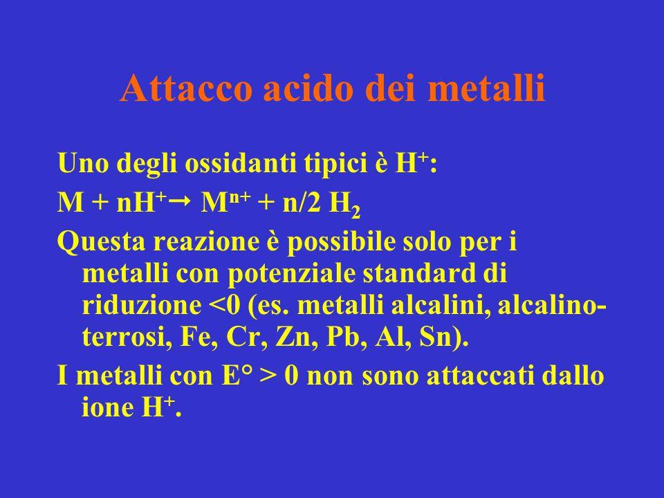Attacco acido dei metalli Uno degli ossidanti tipici è H + : M + nH +  M n+ + n/2 H 2 Questa reazione è possibile solo per i metalli con potenziale s