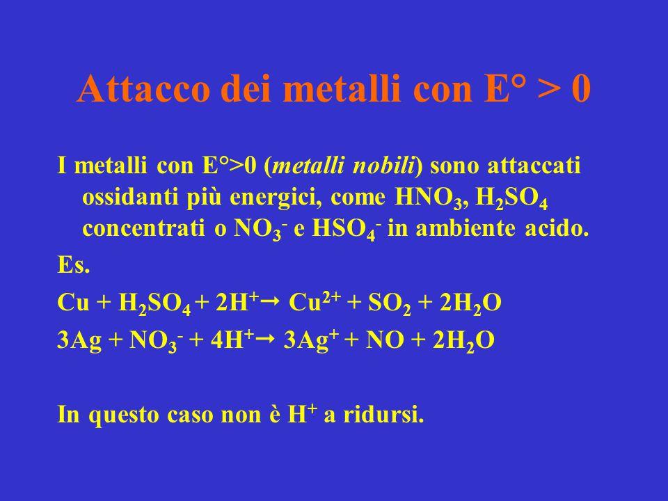 Attacco dei metalli con E° > 0 I metalli con E°>0 (metalli nobili) sono attaccati ossidanti più energici, come HNO 3, H 2 SO 4 concentrati o NO 3 - e