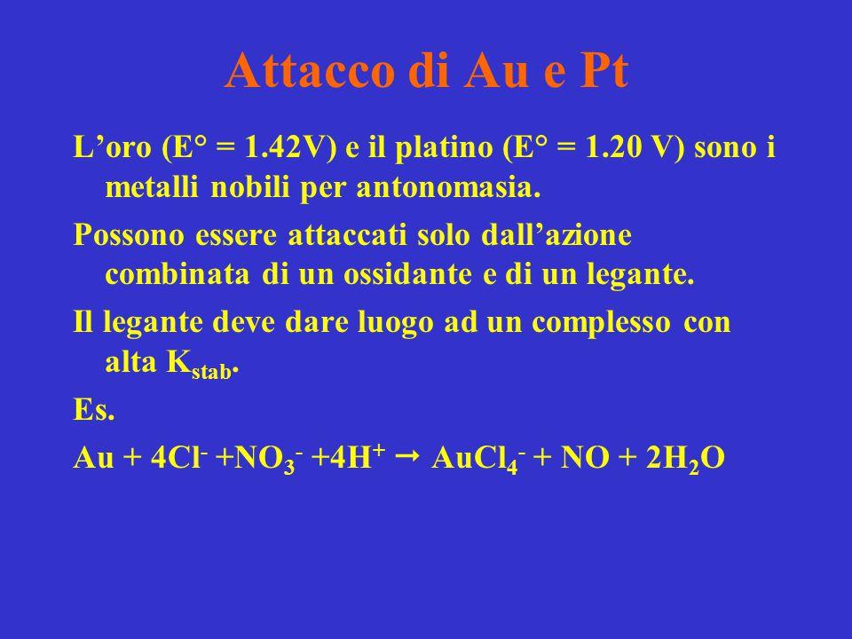 Attacco di Au e Pt L'oro (E° = 1.42V) e il platino (E° = 1.20 V) sono i metalli nobili per antonomasia. Possono essere attaccati solo dall'azione comb