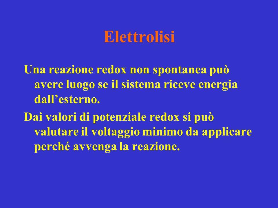 Elettrolisi Una reazione redox non spontanea può avere luogo se il sistema riceve energia dall'esterno. Dai valori di potenziale redox si può valutare