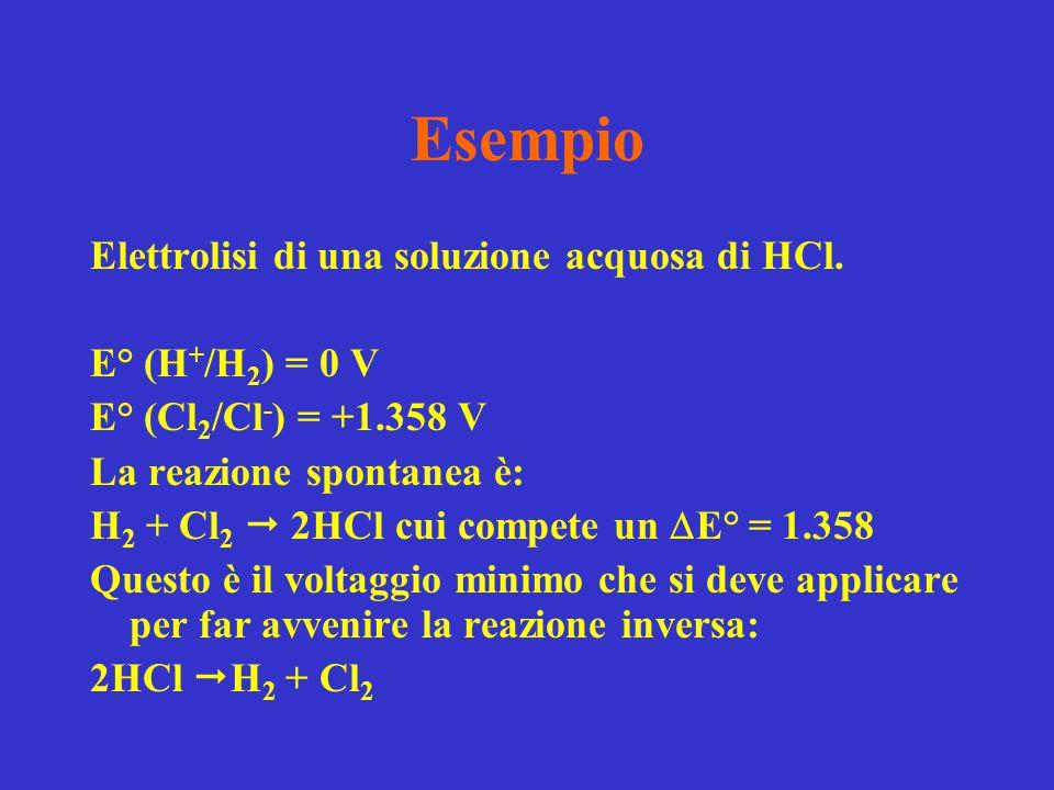 Esempio Elettrolisi di una soluzione acquosa di HCl. E° (H + /H 2 ) = 0 V E° (Cl 2 /Cl - ) = +1.358 V La reazione spontanea è: H 2 + Cl 2  2HCl cui c