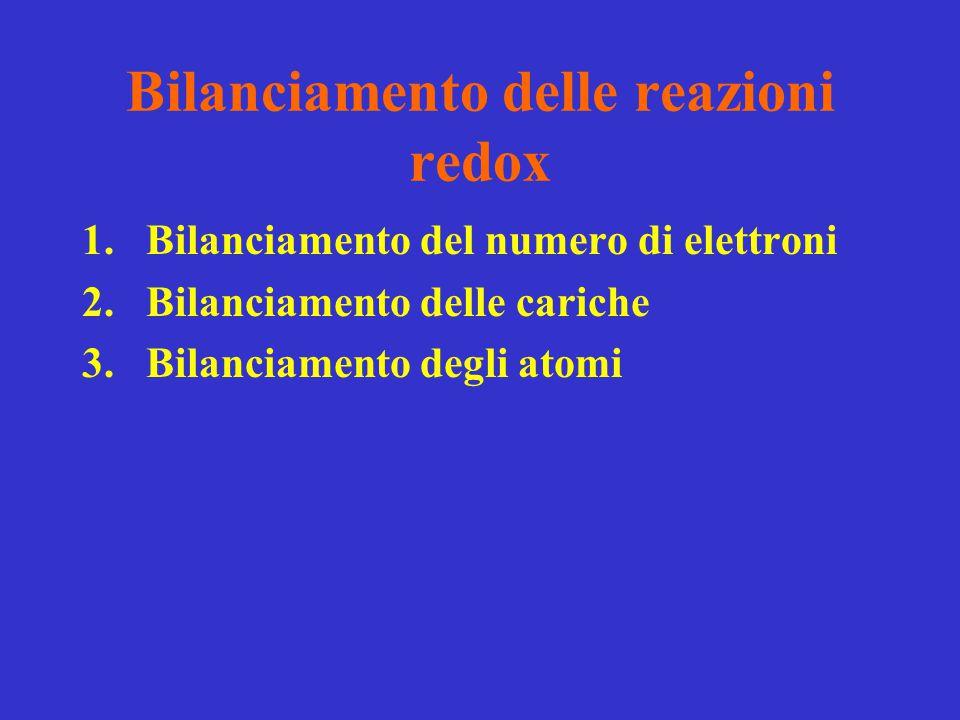 Bilanciamento delle reazioni redox 1.Bilanciamento del numero di elettroni 2.Bilanciamento delle cariche 3.Bilanciamento degli atomi