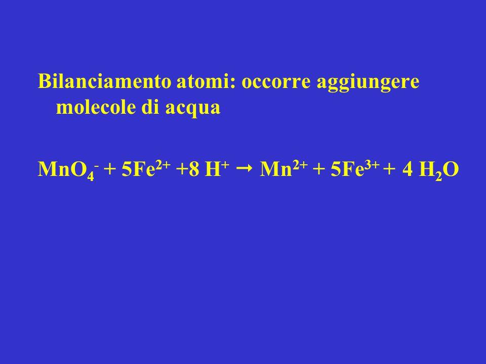Bilanciamento atomi: occorre aggiungere molecole di acqua MnO 4 - + 5Fe 2+ +8 H +  Mn 2+ + 5Fe 3+ + 4 H 2 O