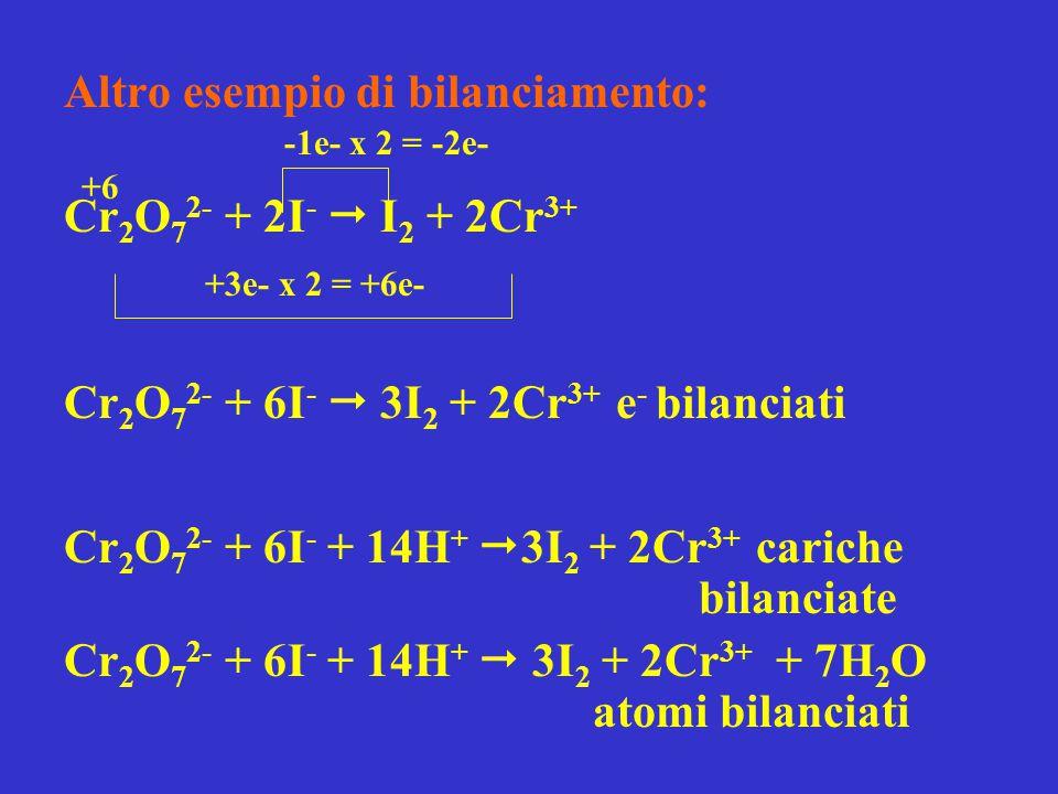 Altro esempio di bilanciamento: Cr 2 O 7 2- + 2I -  I 2 + 2Cr 3+ Cr 2 O 7 2- + 6I -  3I 2 + 2Cr 3+ e - bilanciati Cr 2 O 7 2- + 6I - + 14H +  3I 2