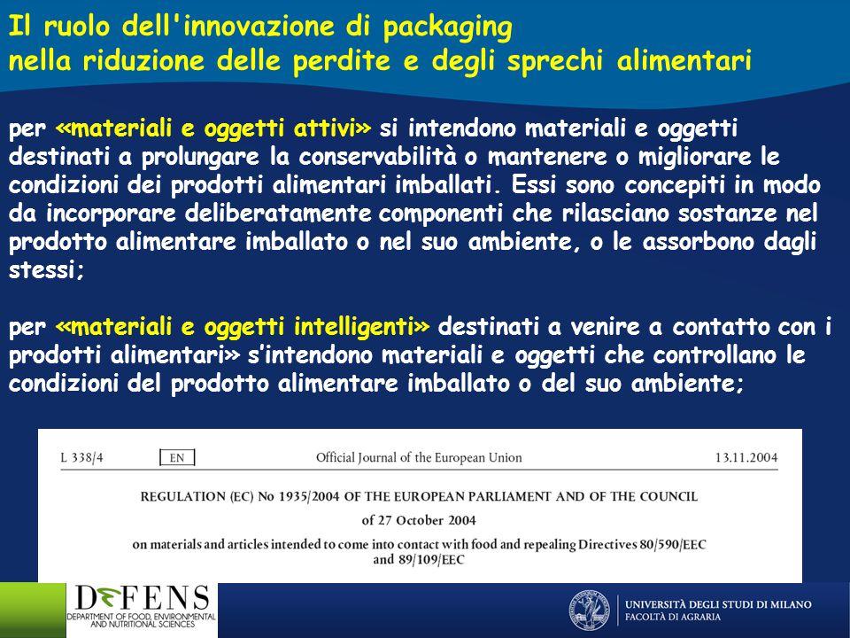 Il ruolo dell'innovazione di packaging nella riduzione delle perdite e degli sprechi alimentari per «materiali e oggetti attivi» si intendono material