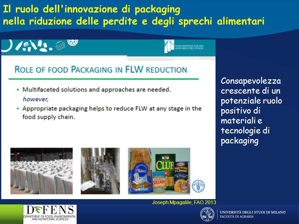 Packaging Functions Comunicazione Praticità d'uso Contenimento PASSIVE PACKAGING ACTIVE PACKAGING INTELLIGENT PACKAGING SMART PACKAGING Il ruolo dell innovazione di packaging nella riduzione delle perdite e degli sprechi alimentari Protezione