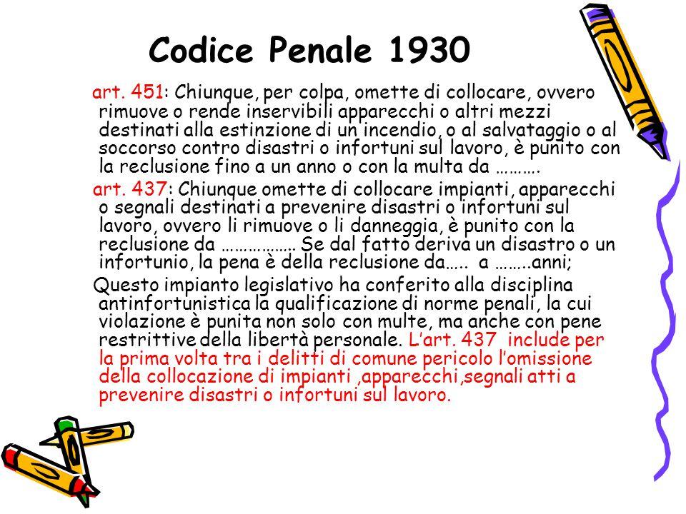 Codice Penale 1930 art. 451: Chiunque, per colpa, omette di collocare, ovvero rimuove o rende inservibili apparecchi o altri mezzi destinati alla esti