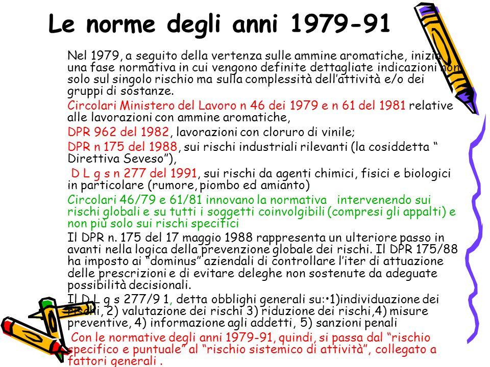 Le norme degli anni 1979-91 Nel 1979, a seguito della vertenza sulle ammine aromatiche, inizia una fase normativa in cui vengono definite dettagliate