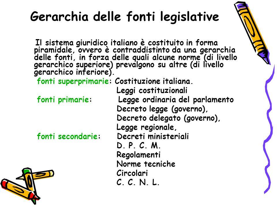 Gerarchia delle fonti legislative Il sistema giuridico italiano è costituito in forma piramidale, ovvero è contraddistinto da una gerarchia delle font
