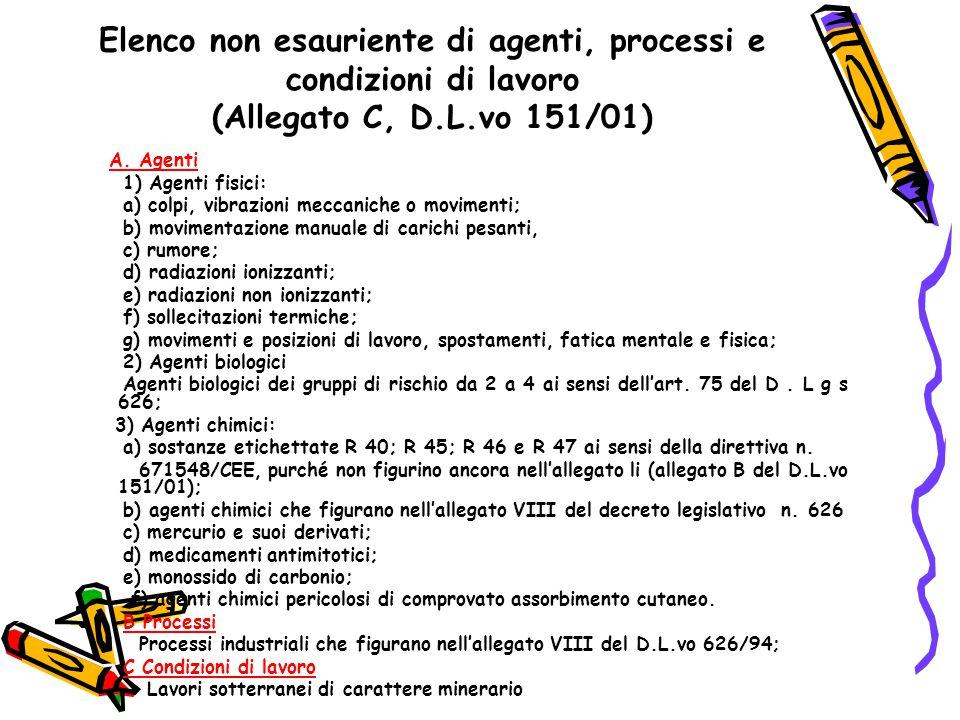 Elenco non esauriente di agenti, processi e condizioni di lavoro (Allegato C, D.L.vo 151/01) A. Agenti 1) Agenti fisici: a) colpi, vibrazioni meccanic
