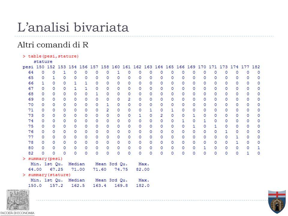 L'analisi bivariata Altri comandi di R