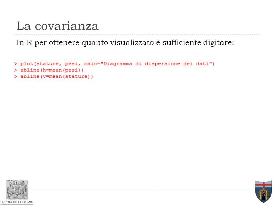 La covarianza In R per ottenere quanto visualizzato è sufficiente digitare: