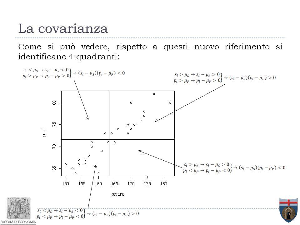 La covarianza Come si può vedere, rispetto a questi nuovo riferimento si identificano 4 quadranti: