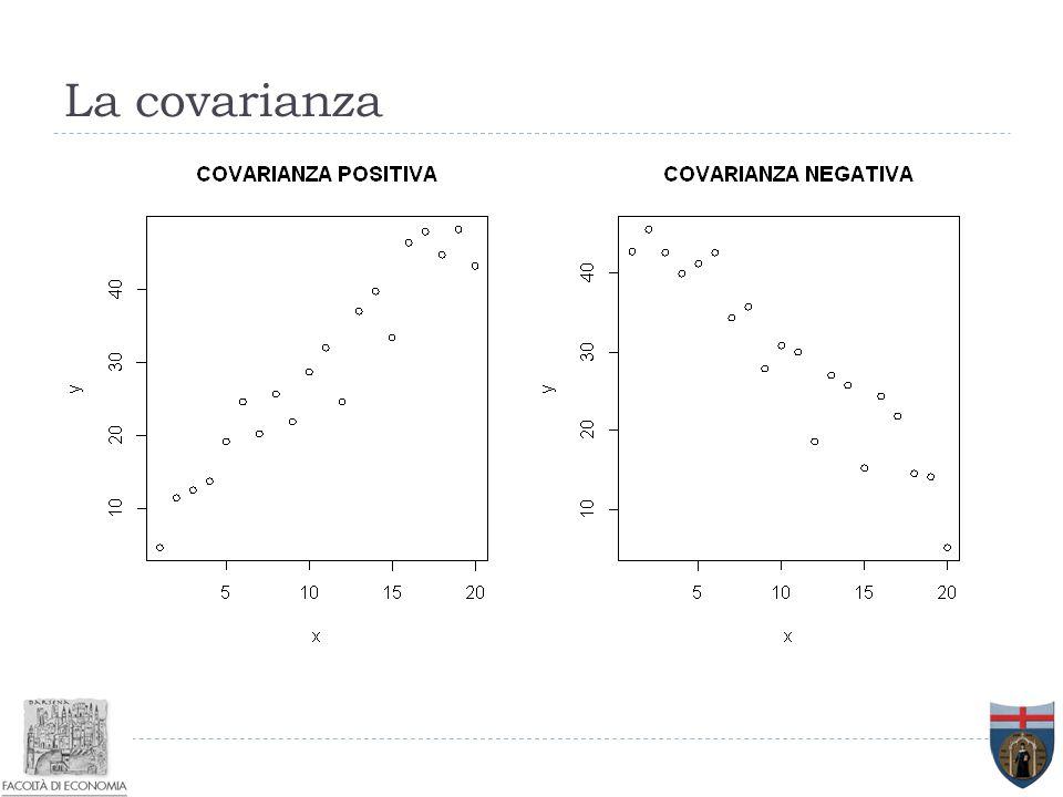 La covarianza