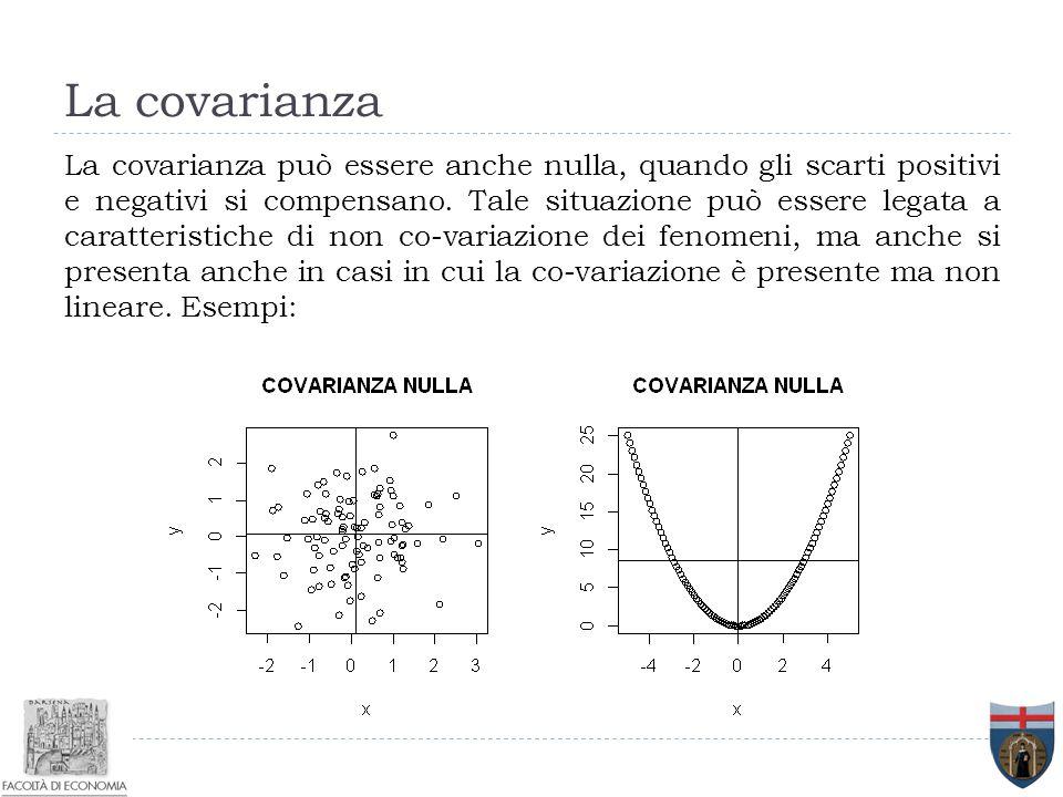 La covarianza può essere anche nulla, quando gli scarti positivi e negativi si compensano. Tale situazione può essere legata a caratteristiche di non
