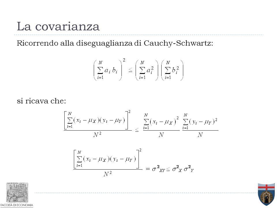La covarianza Ricorrendo alla diseguaglianza di Cauchy-Schwartz: si ricava che: