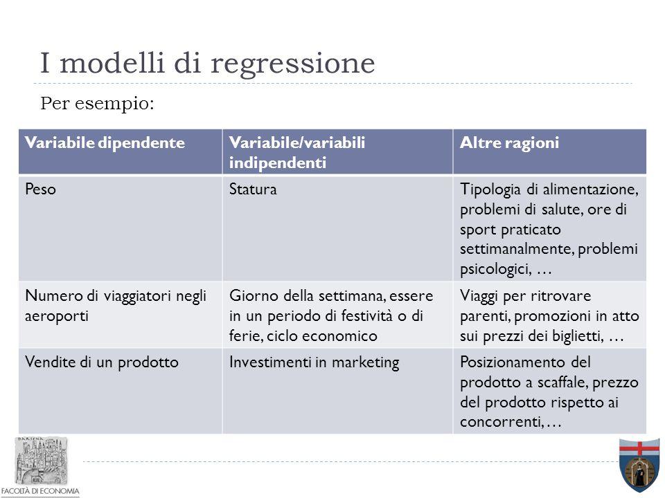 I modelli di regressione Per esempio: Variabile dipendenteVariabile/variabili indipendenti Altre ragioni PesoStaturaTipologia di alimentazione, proble