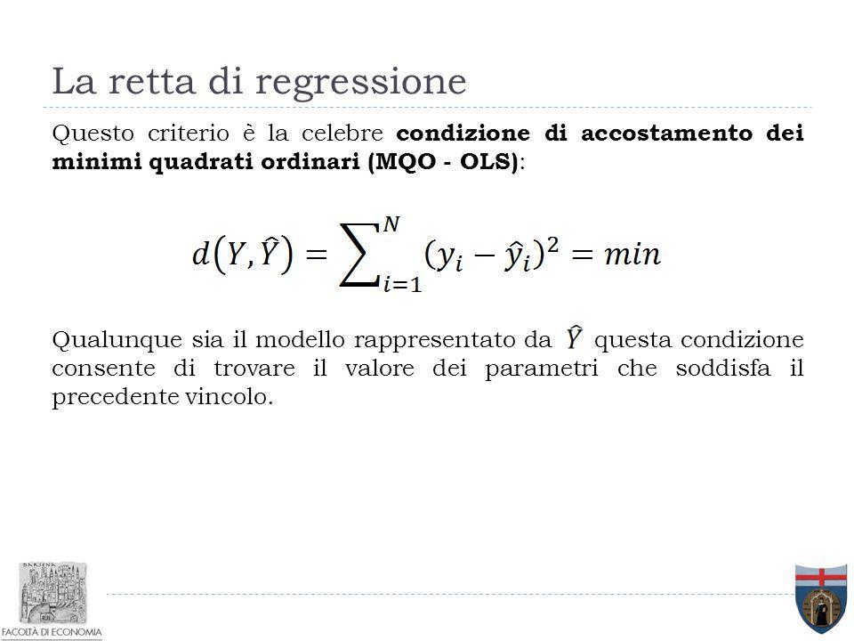 La retta di regressione Questo criterio è la celebre condizione di accostamento dei minimi quadrati ordinari (MQO - OLS) : Qualunque sia il modello ra