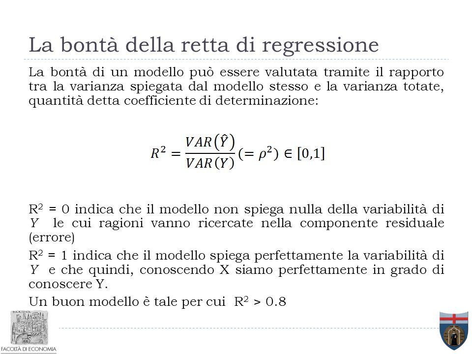La bontà di un modello può essere valutata tramite il rapporto tra la varianza spiegata dal modello stesso e la varianza totate, quantità detta coeffi