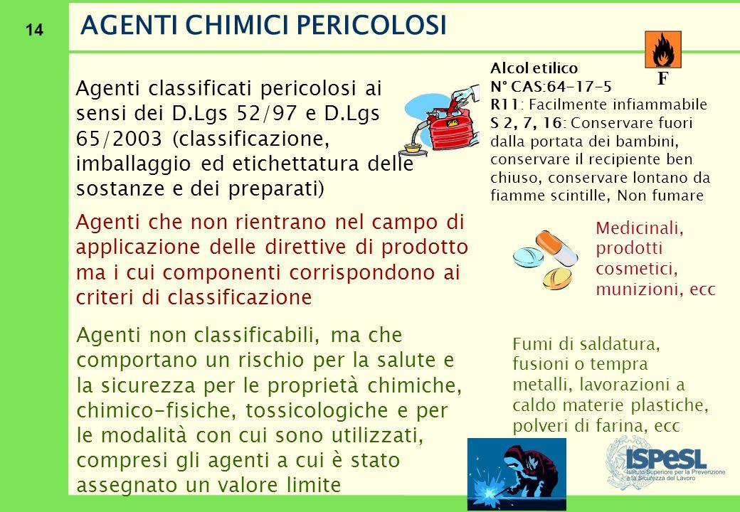 14 Agenti classificati pericolosi ai sensi dei D.Lgs 52/97 e D.Lgs 65/2003 (classificazione, imballaggio ed etichettatura delle sostanze e dei prepara