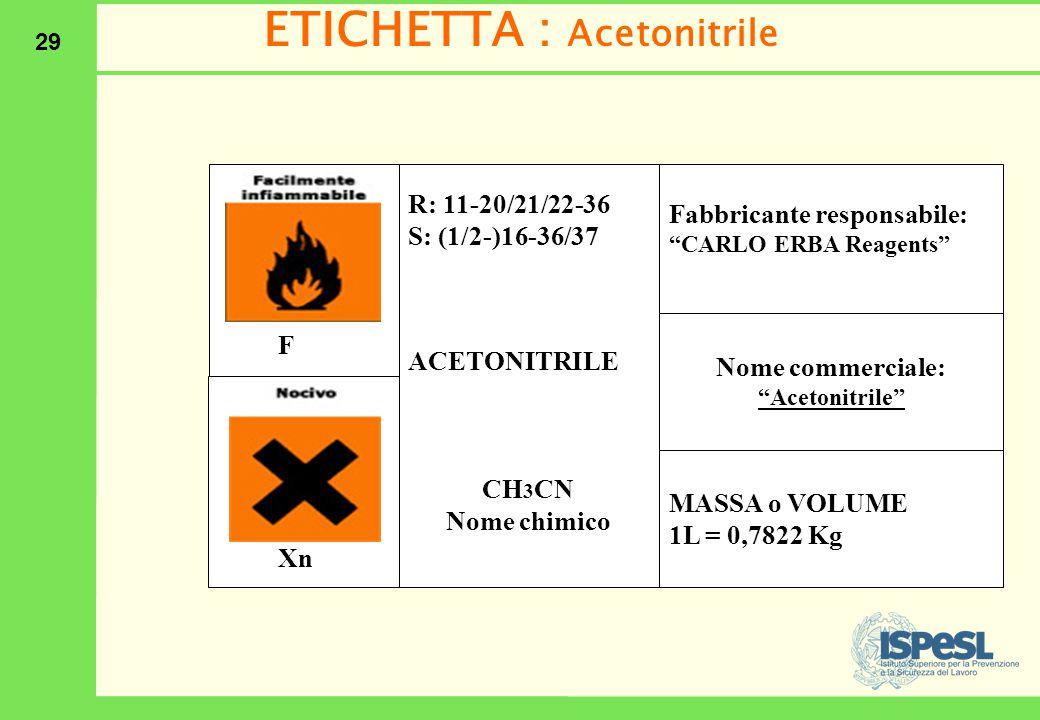 """29 ETICHETTA : Acetonitrile F Xn R: 11-20/21/22-36 S: (1/2-)16-36/37 ACETONITRILE CH 3 CN Nome chimico Fabbricante responsabile: """"CARLO ERBA Reagents"""""""