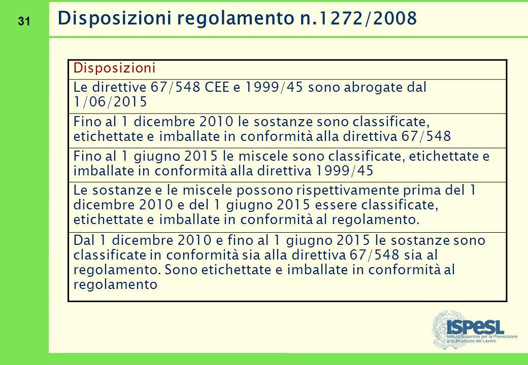 31 Disposizioni regolamento n. 1272/2008 Disposizioni Le direttive 67/548 CEE e 1999/45 sono abrogate dal 1/06/2015 Fino al 1 dicembre 2010 le sostanz