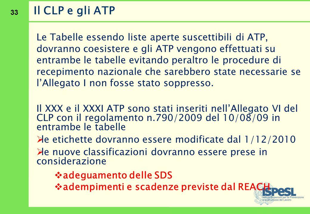 33 Il CLP e gli ATP Le Tabelle essendo liste aperte suscettibili di ATP, dovranno coesistere e gli ATP vengono effettuati su entrambe le tabelle evita