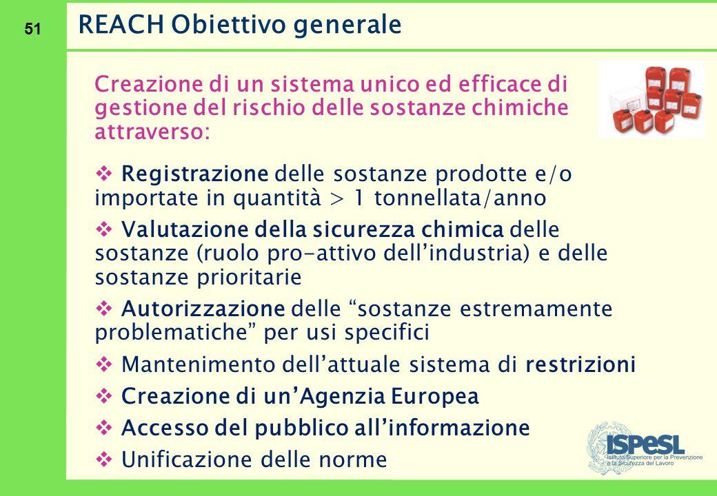 51 REACH Obiettivo generale Creazione di un sistema unico ed efficace di gestione del rischio delle sostanze chimiche attraverso:  Registrazione dell