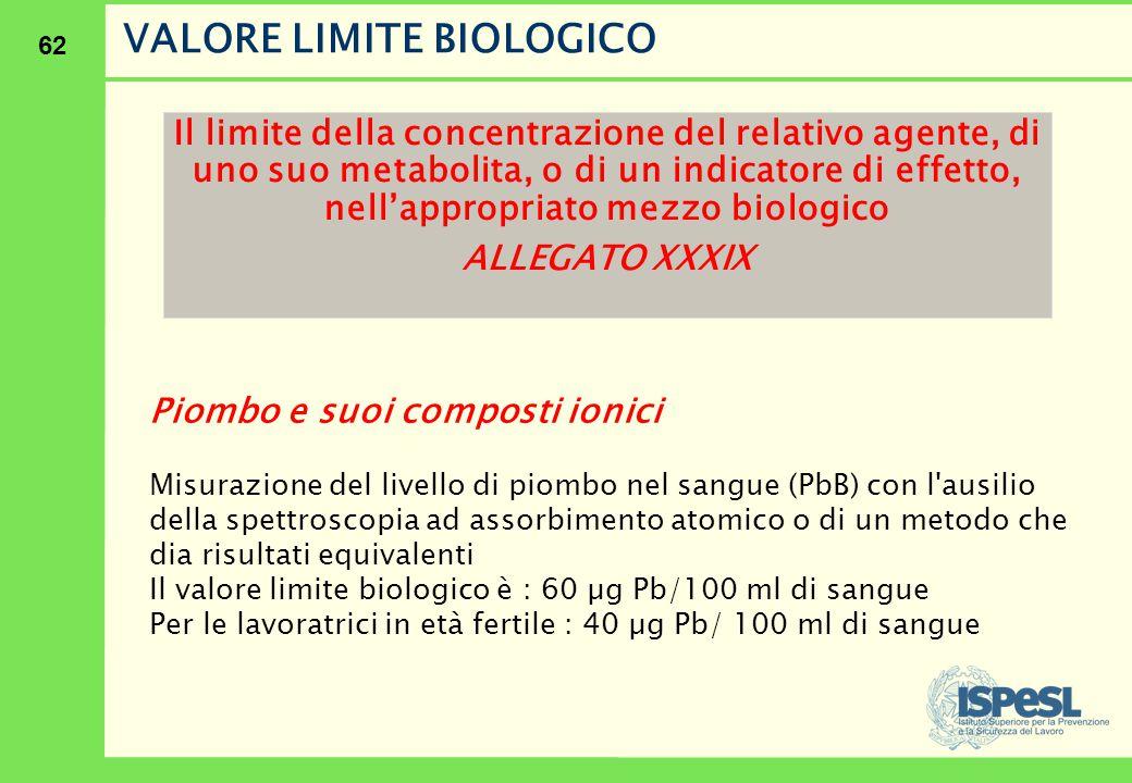62 VALORE LIMITE BIOLOGICO Il limite della concentrazione del relativo agente, di uno suo metabolita, o di un indicatore di effetto, nell'appropriato