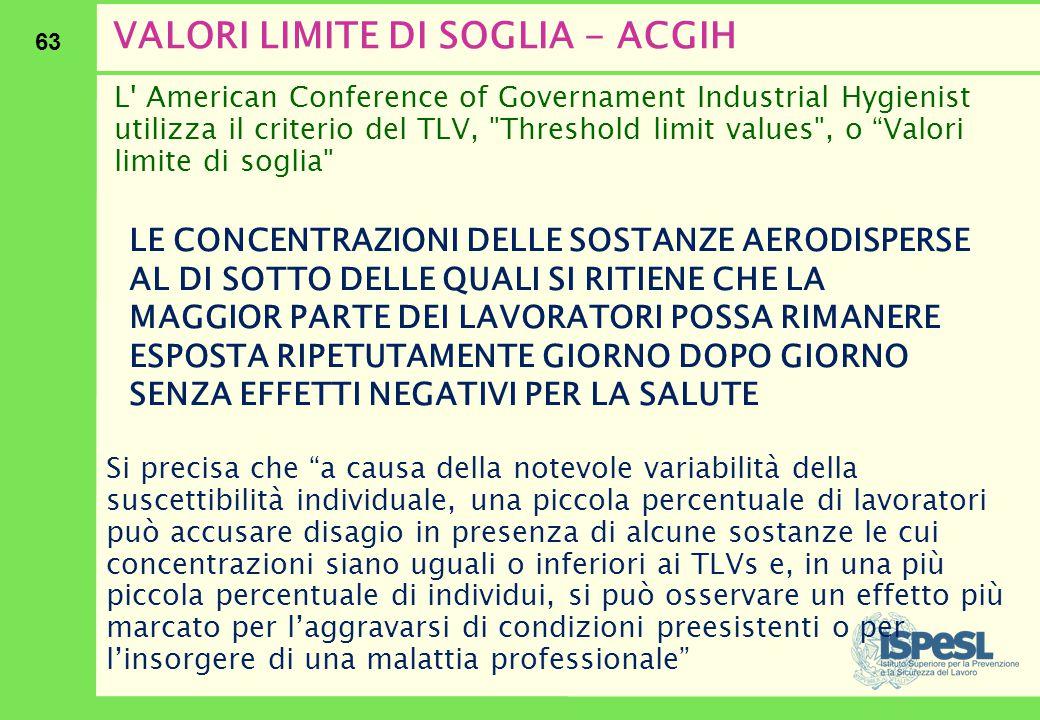 63 VALORI LIMITE DI SOGLIA - ACGIH L' American Conference of Governament Industrial Hygienist utilizza il criterio del TLV,