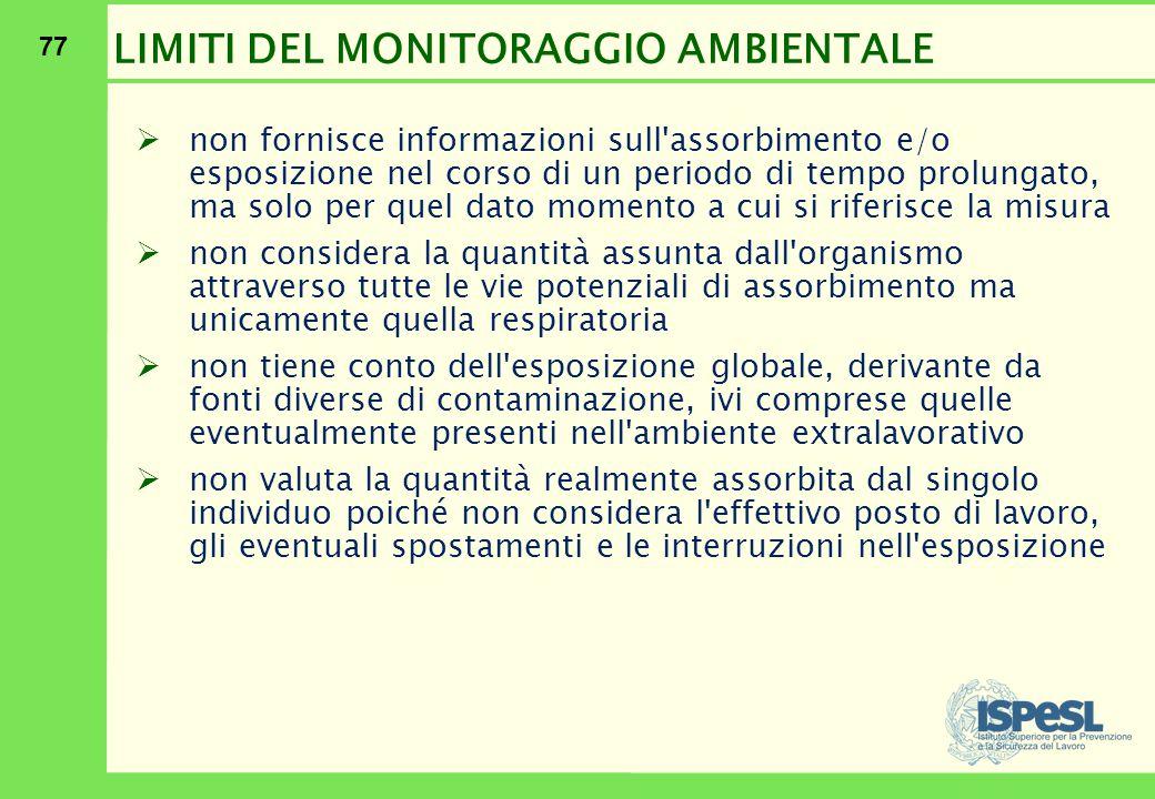 77 LIMITI DEL MONITORAGGIO AMBIENTALE  non fornisce informazioni sull'assorbimento e/o esposizione nel corso di un periodo di tempo prolungato, ma so