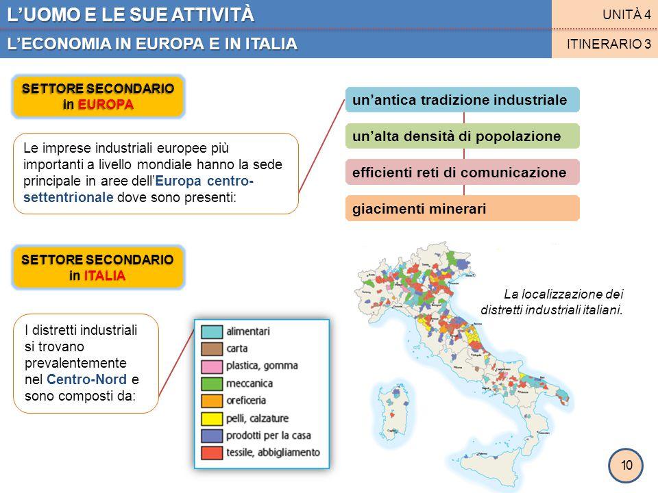 L'UOMO E LE SUE ATTIVITÀ L'ECONOMIA IN EUROPA E IN ITALIA UNITÀ 4 ITINERARIO 3 10 SETTORE SECONDARIO in EUROPA SETTORE SECONDARIO in ITALIA Le imprese