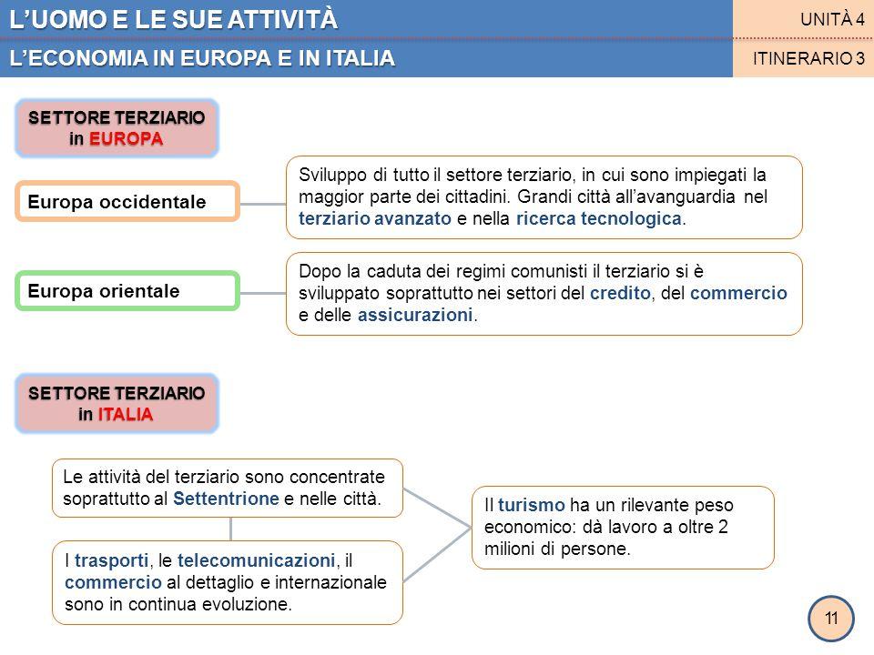 L'UOMO E LE SUE ATTIVITÀ L'ECONOMIA IN EUROPA E IN ITALIA UNITÀ 4 ITINERARIO 3 11 SETTORE TERZIARIO in EUROPA SETTORE TERZIARIO in ITALIA Europa occid