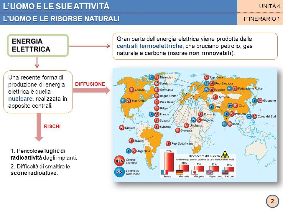 L'UOMO E LE SUE ATTIVITÀ L'UOMO E LE RISORSE NATURALI UNITÀ 4 ITINERARIO 1 3 Le fonti energetiche ALTERNATIVE sono rinnovabili e non inquinanti.