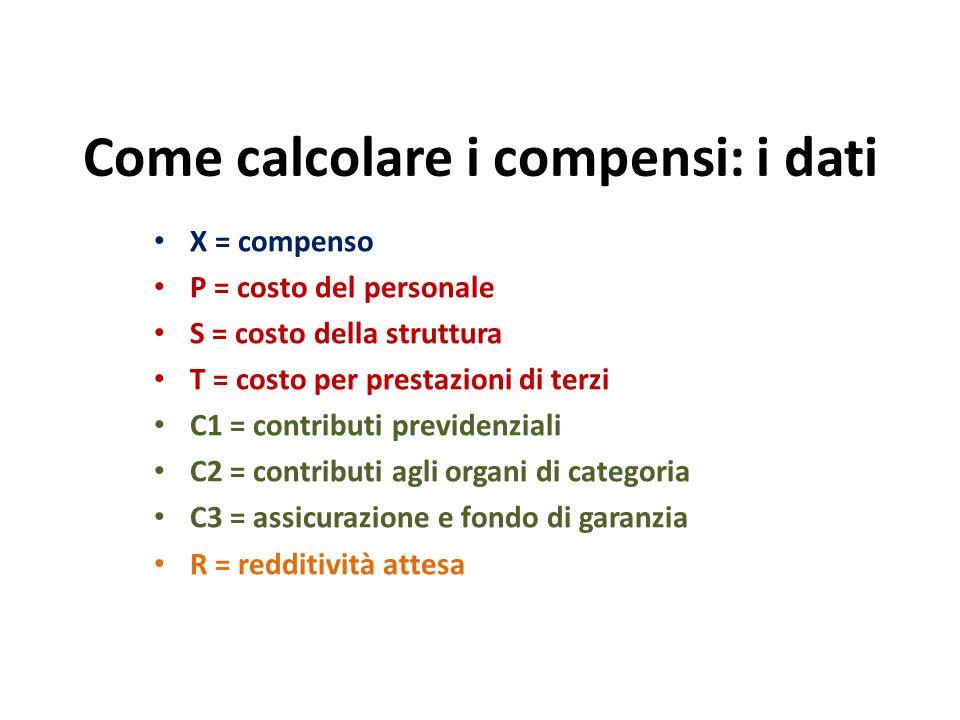 Come calcolare i compensi: i dati X = compenso P = costo del personale S = costo della struttura T = costo per prestazioni di terzi C1 = contributi pr