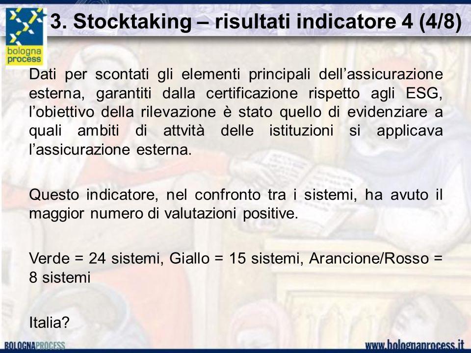 3. Stocktaking – risultati indicatore 4 (4/8) Dati per scontati gli elementi principali dell'assicurazione esterna, garantiti dalla certificazione ris