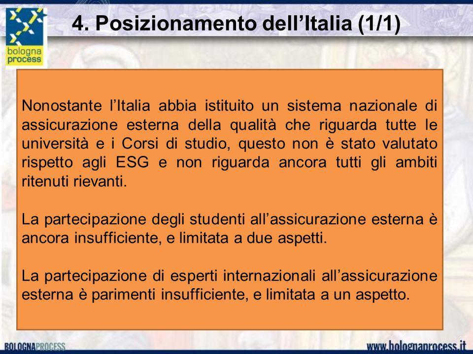 4. Posizionamento dell'Italia (1/1) Nonostante l'Italia abbia istituito un sistema nazionale di assicurazione esterna della qualità che riguarda tutte