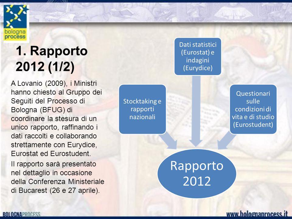 1. Rapporto 2012 (1/2) A Lovanio (2009), i Ministri hanno chiesto al Gruppo dei Seguiti del Processo di Bologna (BFUG) di coordinare la stesura di un