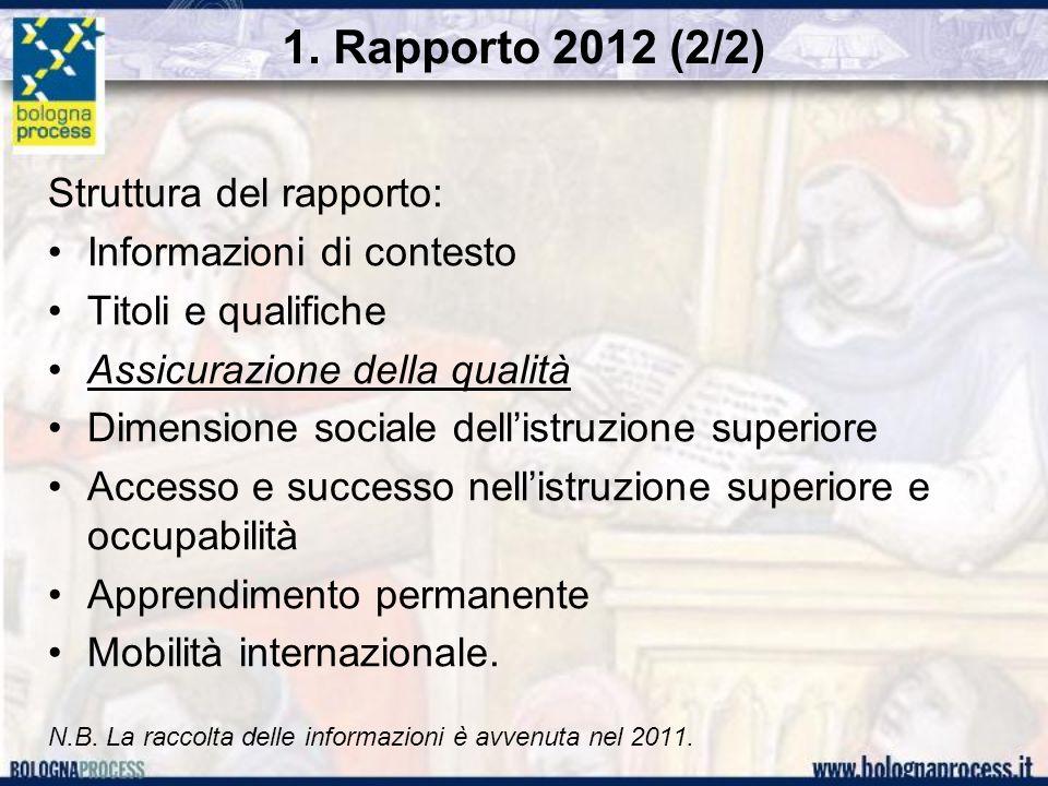 1. Rapporto 2012 (2/2) Struttura del rapporto: Informazioni di contesto Titoli e qualifiche Assicurazione della qualità Dimensione sociale dell'istruz