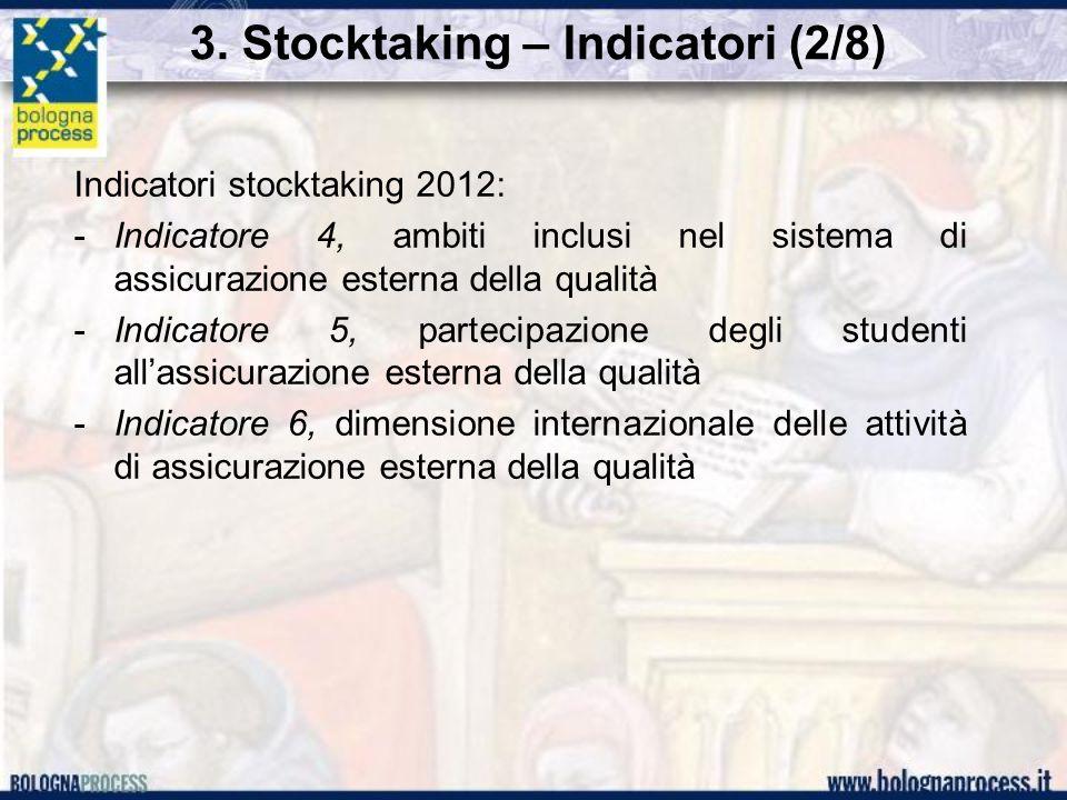 3. Stocktaking – Indicatori (2/8) Indicatori stocktaking 2012: -Indicatore 4, ambiti inclusi nel sistema di assicurazione esterna della qualità -Indic
