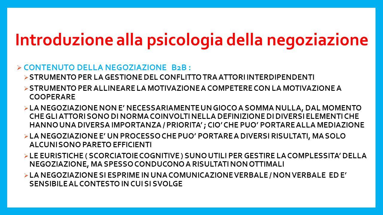 Introduzione alla psicologia della negoziazione  CONTENUTO DELLA NEGOZIAZIONE B2B :  STRUMENTO PER LA GESTIONE DEL CONFLITTO TRA ATTORI INTERDIPENDE