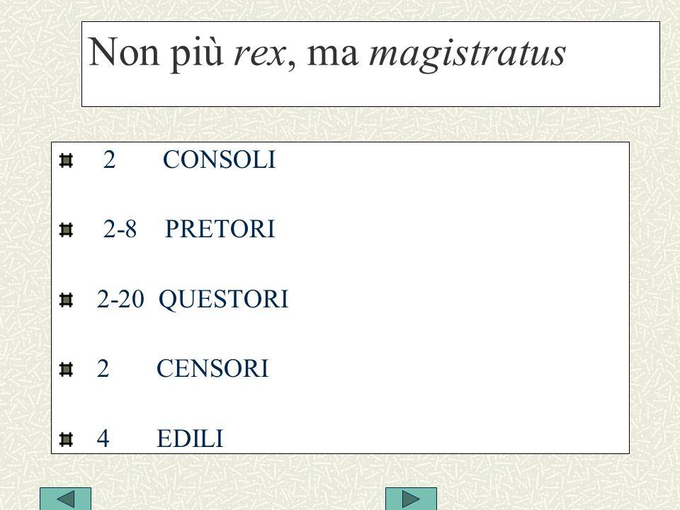 Non più rex, ma magistratus 2 CONSOLI 2-8 PRETORI 2-20 QUESTORI 2 CENSORI 4 EDILI