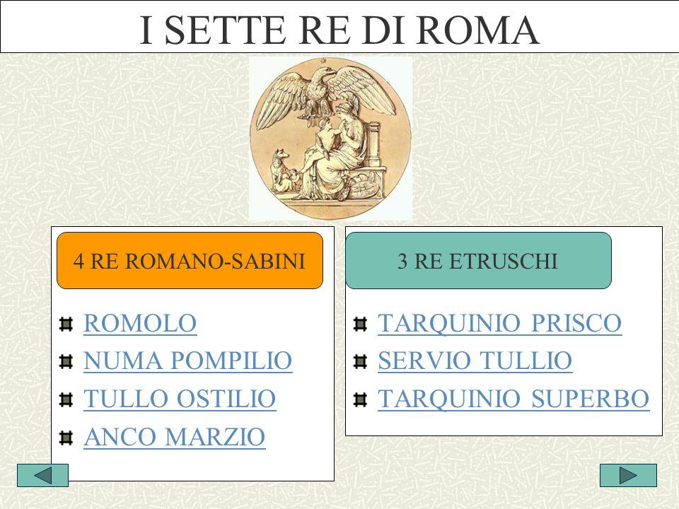 I SETTE RE DI ROMA ROMOLO NUMA POMPILIO TULLO OSTILIO ANCO MARZIO TARQUINIO PRISCO SERVIO TULLIO TARQUINIO SUPERBO 4 RE ROMANO-SABINI3 RE ETRUSCHI